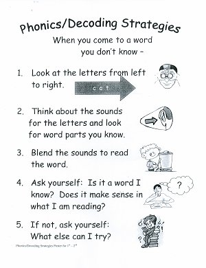 Phonics/Decoding Strategies